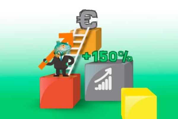 rentabilidad ecommerce