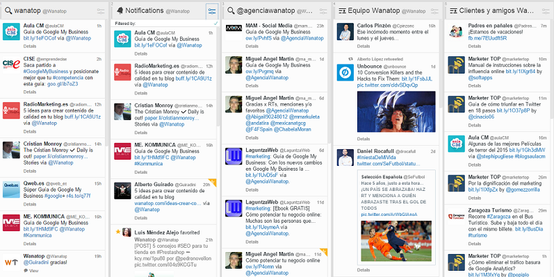 monitorizar tweetdeck