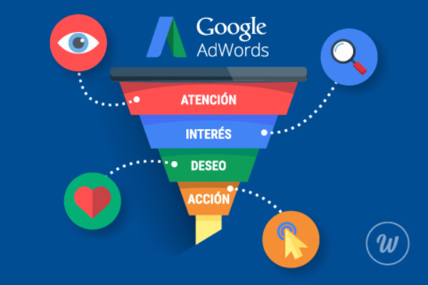 caso real conversion adwords
